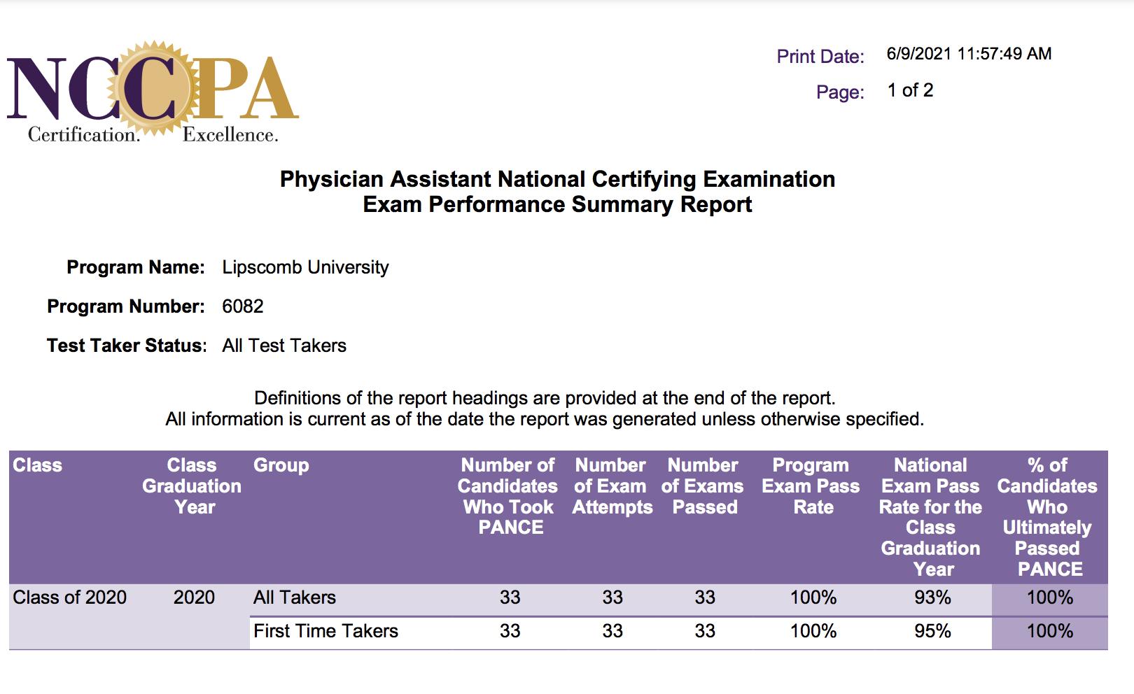 PA exam update